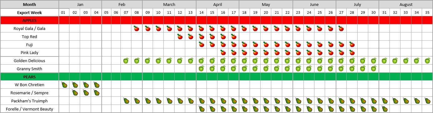 Apples and Pears - Availability Calendar